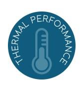 Thermal Efficiency/ Thermal Performance